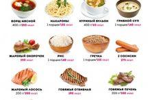 таблица коллорийности продуктов.