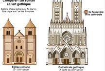 architecture médiéval