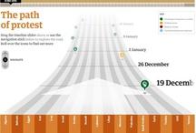 Infographics  / by Bartek Lech