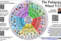 e-Learning y Educación en imágenes / Colección de imágenes de e-Learning y Educación.