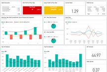 finance report design