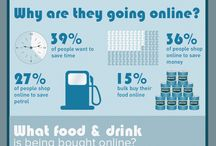 Infographics / The coolest marketing, eCommerce and consumer infographics