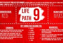 Numerology & Life Path Numbers
