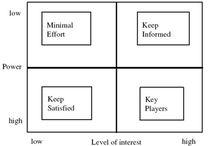 CoDesign/CoEvaluation