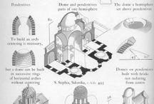bizantine art