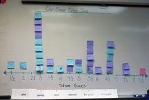 Math line plot