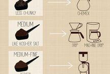 Sumatera Lintong Coffee