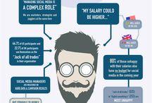 Web Marketing / Strategie esclusive di Internet Marketing & Seo per avere più risultati