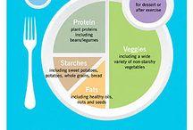 ruokailu / Tärkeää tietoa oikea oppisesta syömisestä