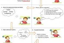 Autoinstrucciones resolución de problemas
