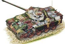 WWII Tank Profiles