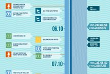 Infographicgasm / by Angie Lynch