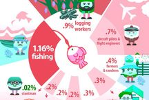 Infographics / Illustrations, infographics and powerpoints for your business