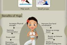 Joga, Pilates