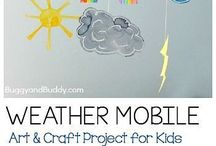 fdk weather