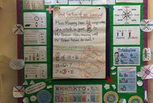 Year 2 classroom - displays