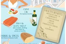Food Charts - various diets / Paleo / Mediterranean / candida / gluten free / clean eating