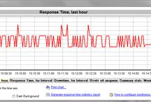 DEKSI Network Administrator / Network Mapping and Monitoring software