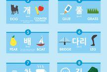 Aprender coreano: idioma