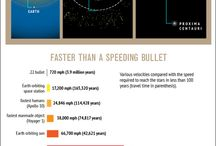 Infographics on space and science