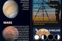 2018 Gökyüzü Rehberi / 2018 yılında aylık olarak yaşanacak gök olaylarının infografik paylaşımlarına bu panodan ulaşabilirsiniz.