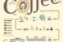 Coffee Infographics & more / Coffee Inphographics & more