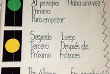 Spanish Anchor Charts