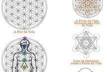 Pi, Phi, Sacred Geometry