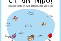 Asili nido in Italia: la ricerca 2015 / Il rapporto annuale dell'Osservatorio prezzi e tariffe di Cittadinanzattiva sul costo, numero di asili nido e liste di attesa per accedervi.