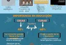 Content Curation en una infografía / En la Unidad 5 profundizamos en la curación de contenidos y te invitamos a compartir tu infografía sobre Curación de Contenidos en este tablero.