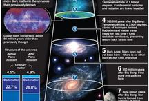 Universe - Σύμπαν