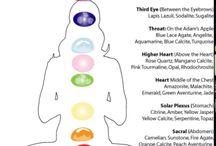 Healing quarts