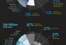 UI & infographic / by Hilda RM