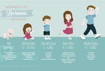 Crianza / Infografías e información útil para padres y madres sobre la crianza y educación de los niños.