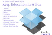 Articles and Books / Thought provoking reads about teaching, learning, and leading
