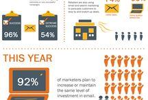 Social for Werner / Social media infographics en meer....