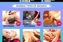WHY ITS ESSENTIAL TO HAVE MASSAGE ONCE WEEK