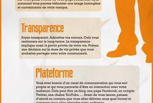 Marketing & Idées / Idées autour du marketing et de la communication.