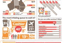 Queue Infographic