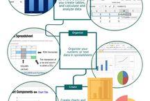 Tech-Doc -- Information Science/Documentation / Les Techniques de la documentation & plus.