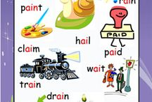 Vowel Digraph Posters