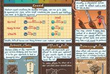 RPG game guide