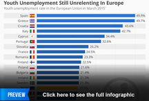 EU Youth Unemployment / Unemployment in the EU, specifically regarding youths.