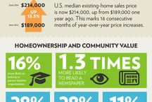 Homeownership / by Georgetown Title Company