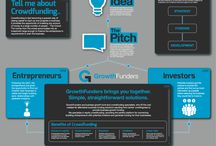GF origipins / GrowthFunders have created their own pins // Check out & repin our facts, figures and stats // Visit growthfunders.com