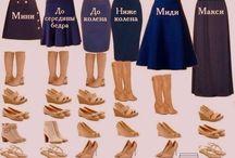 Правила  одежды