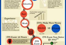 CPA / by Bree Laufer