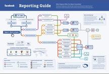 Infographics & Stuff / Infographics & Stuff
