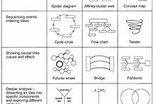 Graphic facilitation templates