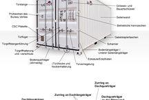 Containerhuizen